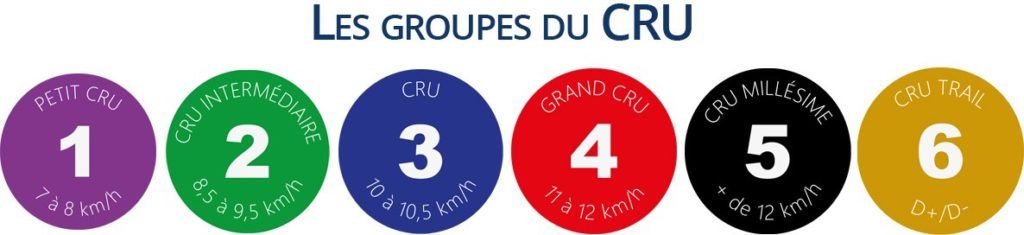 groupes_cru_chapellois_new